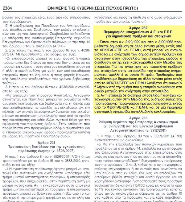 Δημοσίευση ισολογισμού αποδελτίωση νόμου από ΕΦΗΜΕΡΙΣ ΚΥΒΕΡΝΗΣΕΩΣ